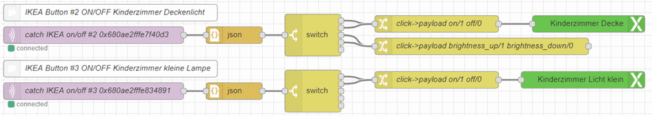 connecting IKEA TRÅDFRI to LOXONE using node red and